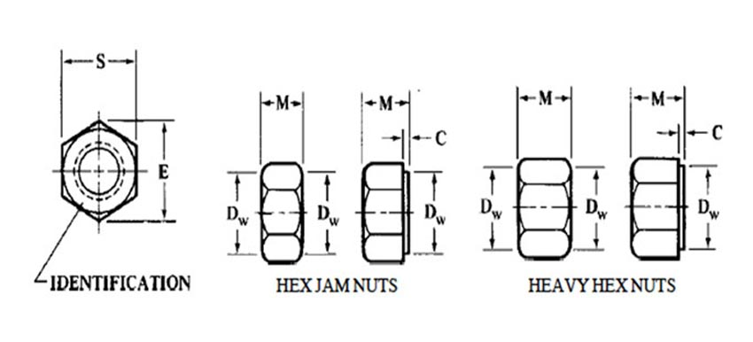 A193 Grade B16 Heavy Hex Nuts Dimensions