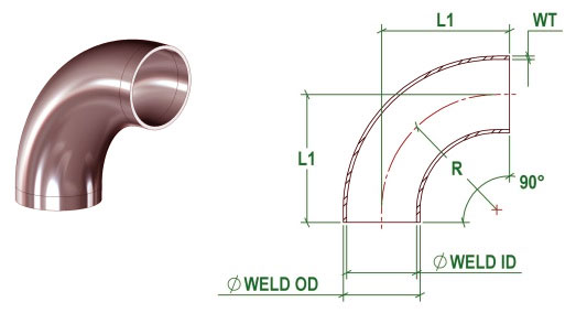 BS 4825 Elbow Dimensions