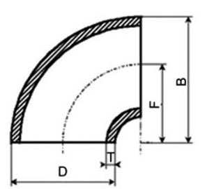 EN 10253-2 Elbow Dimensions
