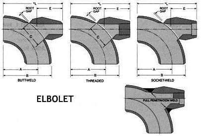 MSS Sp-97 Elbolet Dimensions