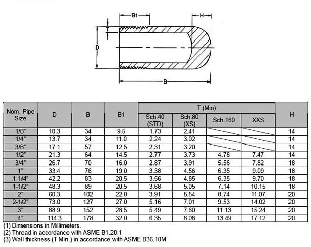 Threaded Bull Plug Dimensions