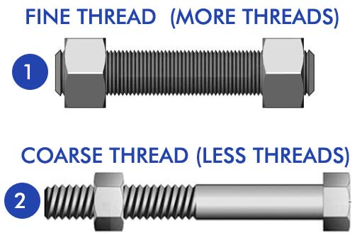 ASME SB 166 N06601 Bolts thread type