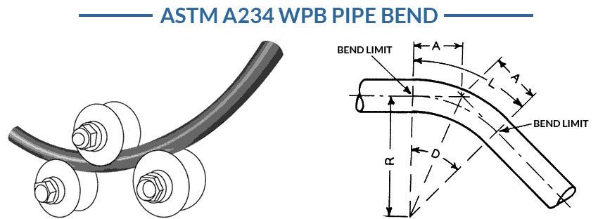 A234 WPB Bend Dimensions