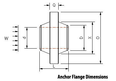 Anchor Flange Dimensions