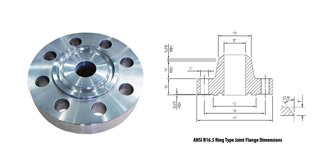 Ring Type Joint Flange Dimensions