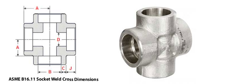 Socket Weld Cross Dimensions