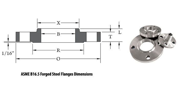 ASME B16.5 Forged Flanges Dimensions