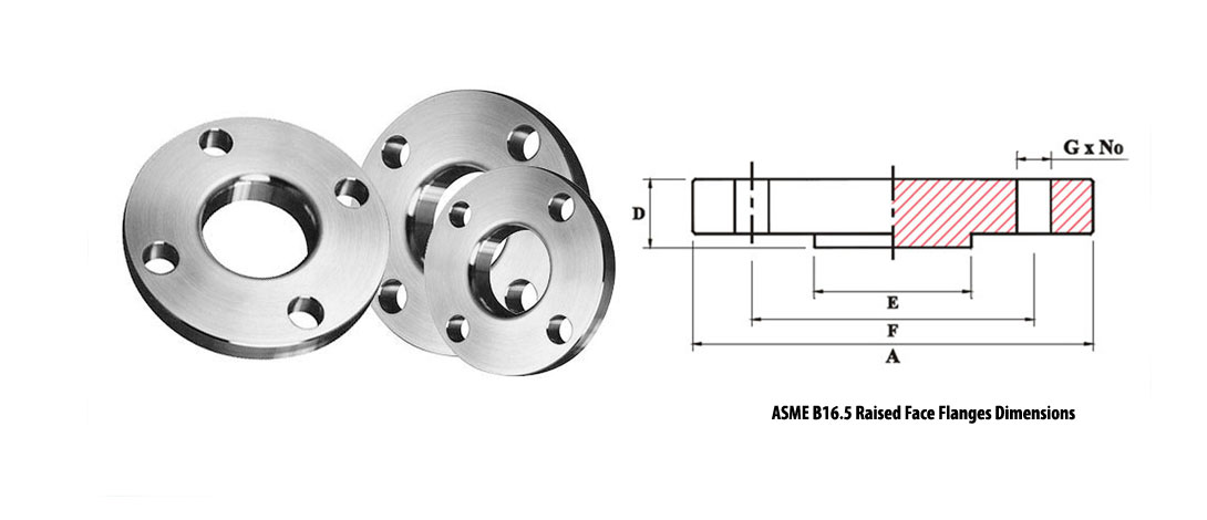 ASME B16.5 Raised Face Flanges Dimensions