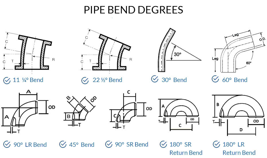 ASTM A234 WPB Pipe Bend Degrees