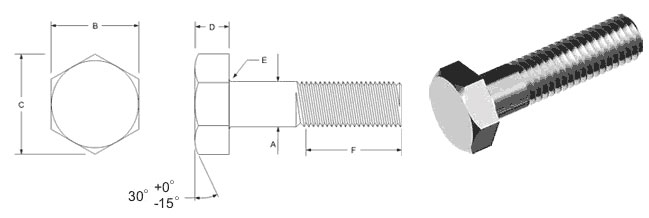 Dimensions of Stainless Steel Bolts
