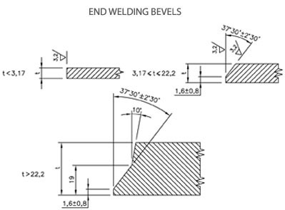 End welding bevels of Stub End Fittings