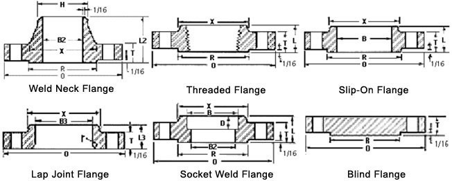 Stainless Steel 317L Weld Neck Flanges Dimensions