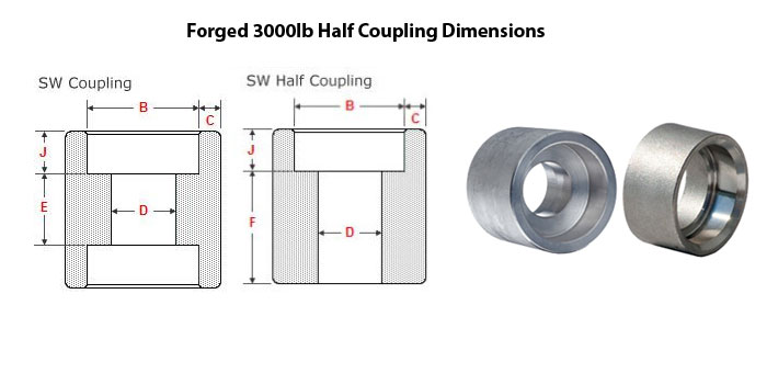 3000# Socket Weld Coupling Dimensions