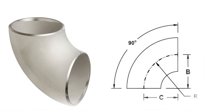 90 Degree Short Radius Elbow Dimensions