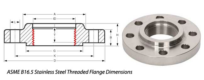 ASME B16.5 Stainless Steel Threaded Flange Dimensions