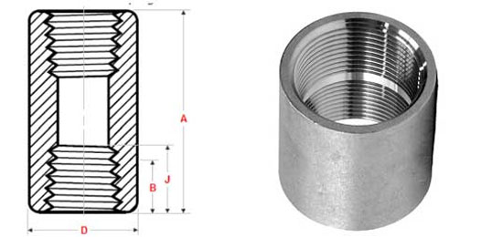 Stainless Steel Threaded Full Coupling Dimensions
