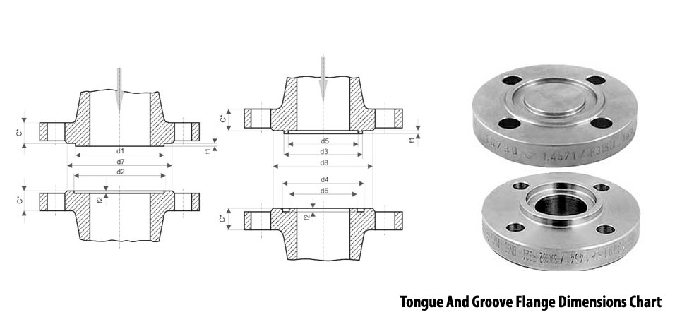 ASME B16.5 Tongue And Groove Flange Dimensions